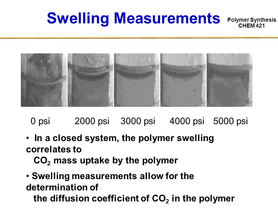Polymer Synthesis CHEM 421 In a closed system, the polymer swelling correlates to CO 2 mass uptake by the polymer Swelling measurements allow for the determination of the diffusion coefficient of CO 2 in the polymer Swelling Measurements 0 psi2000 psi3000 psi4000 psi5000 psi