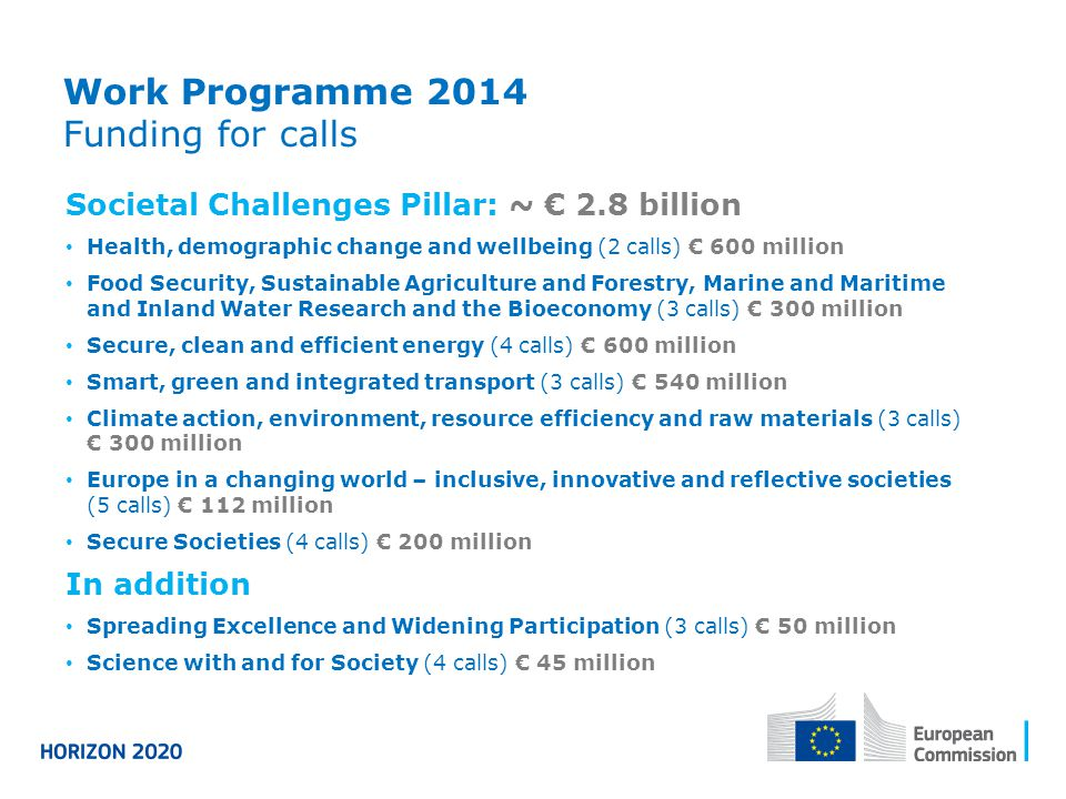 Work Programme 2014 Funding for calls Societal Challenges Pillar: ~ € 2.8 billion Health, demographic change and wellbeing (2 calls) € 600 million Food Security, Sustainable Agriculture and Forestry, Marine and Maritime and Inland Water Research and the Bioeconomy (3 calls) € 300 million Secure, clean and efficient energy (4 calls) € 600 million Smart, green and integrated transport (3 calls) € 540 million Climate action, environment, resource efficiency and raw materials (3 calls) € 300 million Europe in a changing world – inclusive, innovative and reflective societies (5 calls) € 112 million Secure Societies (4 calls) € 200 million In addition Spreading Excellence and Widening Participation (3 calls) € 50 million Science with and for Society (4 calls) € 45 million