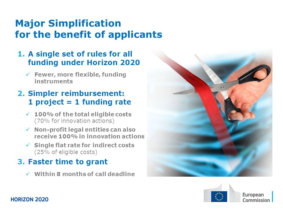 Major Simplification for the benefit of applicants 1.A single set of rules for all funding under Horizon 2020 Fewer, more flexible, funding instruments 2.Simpler reimbursement: 1 project = 1 funding rate 100% of the total eligible costs (70% for innovation actions) Non-profit legal entities can also receive 100% in innovation actions Single flat rate for indirect costs (25% of eligible costs) 3.Faster time to grant Within 8 months of call deadline