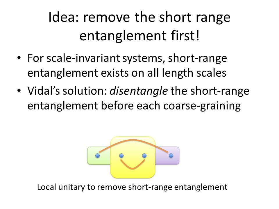 Idea: remove the short range entanglement first.