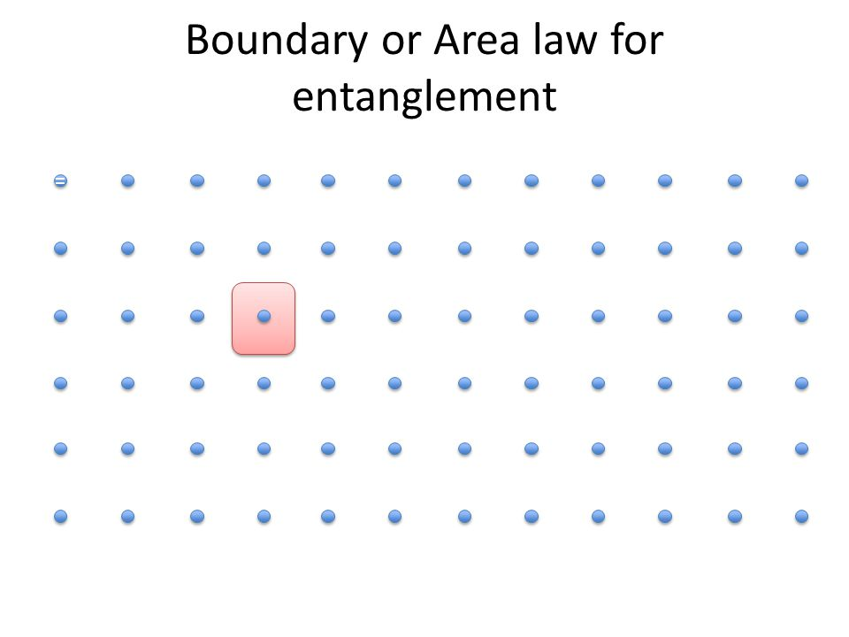 Boundary or Area law for entanglement = =
