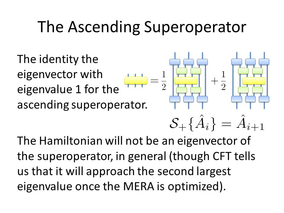 The Ascending Superoperator The identity the eigenvector with eigenvalue 1 for the ascending superoperator.