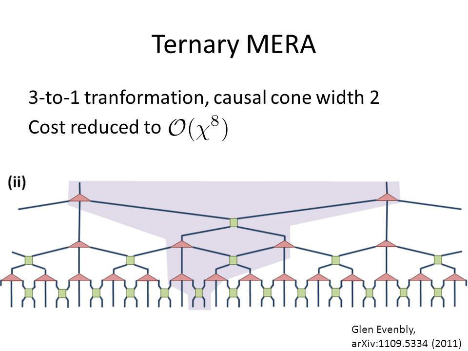 Ternary MERA 3-to-1 tranformation, causal cone width 2 Cost reduced to Glen Evenbly, arXiv: (2011)