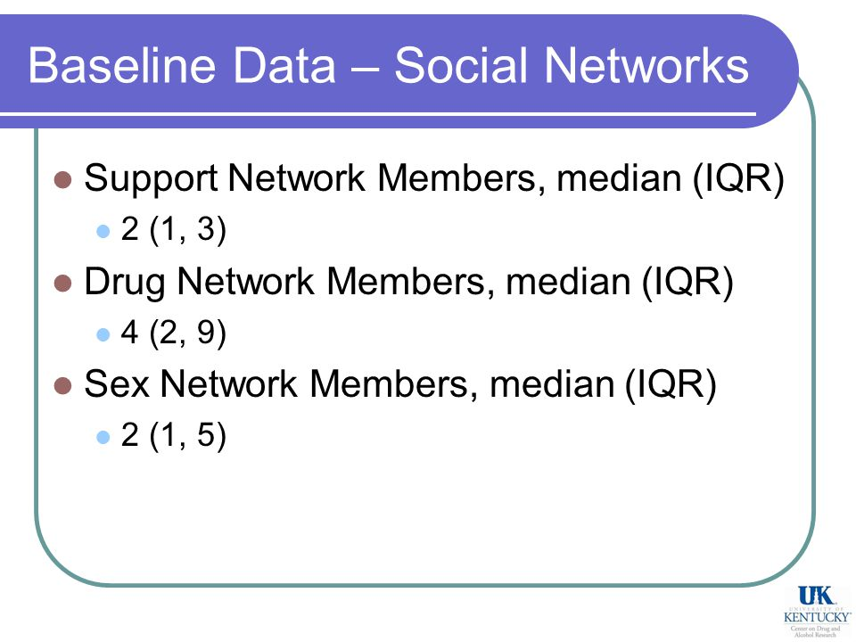 Baseline Data – Social Networks Support Network Members, median (IQR) 2 (1, 3) Drug Network Members, median (IQR) 4 (2, 9) Sex Network Members, median (IQR) 2 (1, 5)