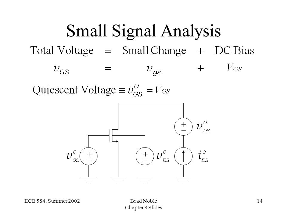 14ECE 584, Summer 2002Brad Noble Chapter 3 Slides Small Signal Analysis