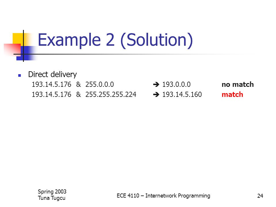Spring 2003 Tuna Tugcu ECE 4110 – Internetwork Programming 24 Example 2 (Solution) Direct delivery &  no match &  match