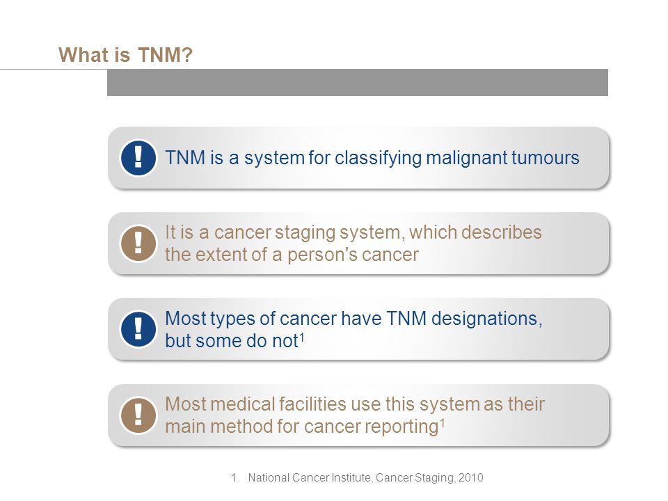 What is TNM. TNM is a system for classifying malignant tumours .