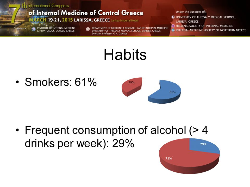 Habits Smokers: 61% Frequent consumption of alcohol (> 4 drinks per week): 29%