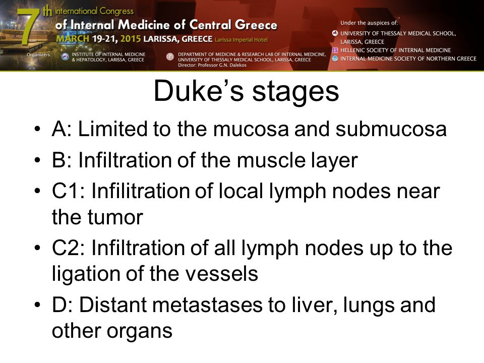 Duke's stages A: Limited to the mucosa and submucosa B: Infiltration of the muscle layer C1: Infilitration of local lymph nodes near the tumor C2: Infiltration of all lymph nodes up to the ligation of the vessels D: Distant metastases to liver, lungs and other organs