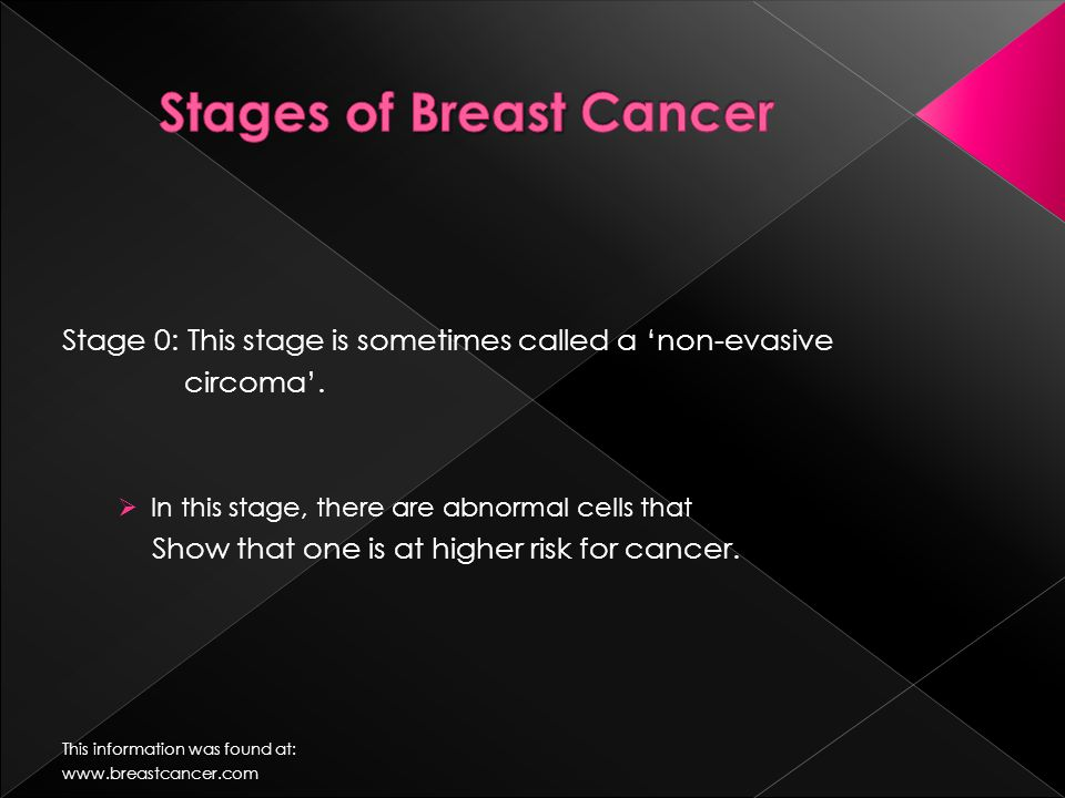 Stage 0: This stage is sometimes called a 'non-evasive circoma'.
