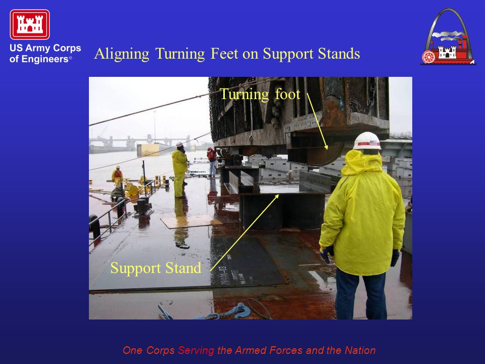 One Corps Serving the Armed Forces and the Nation Aligning Turning Feet on Support Stands Turning foot Support Stand