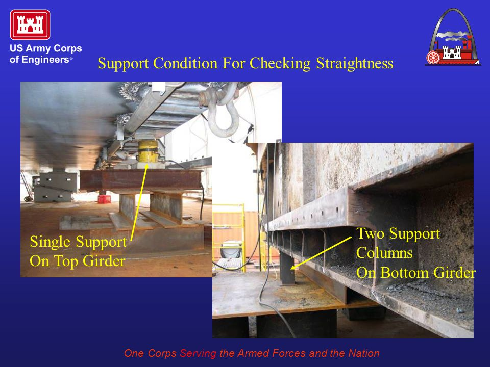 One Corps Serving the Armed Forces and the Nation Support Condition For Checking Straightness Single Support On Top Girder Two Support Columns On Bottom Girder