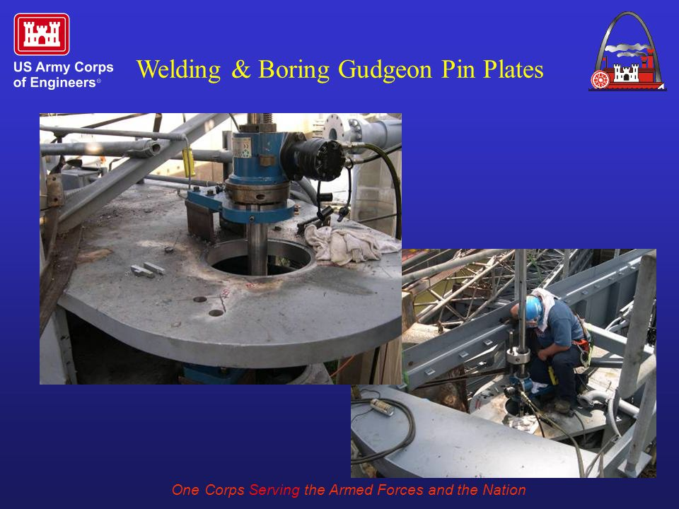 One Corps Serving the Armed Forces and the Nation Welding & Boring Gudgeon Pin Plates