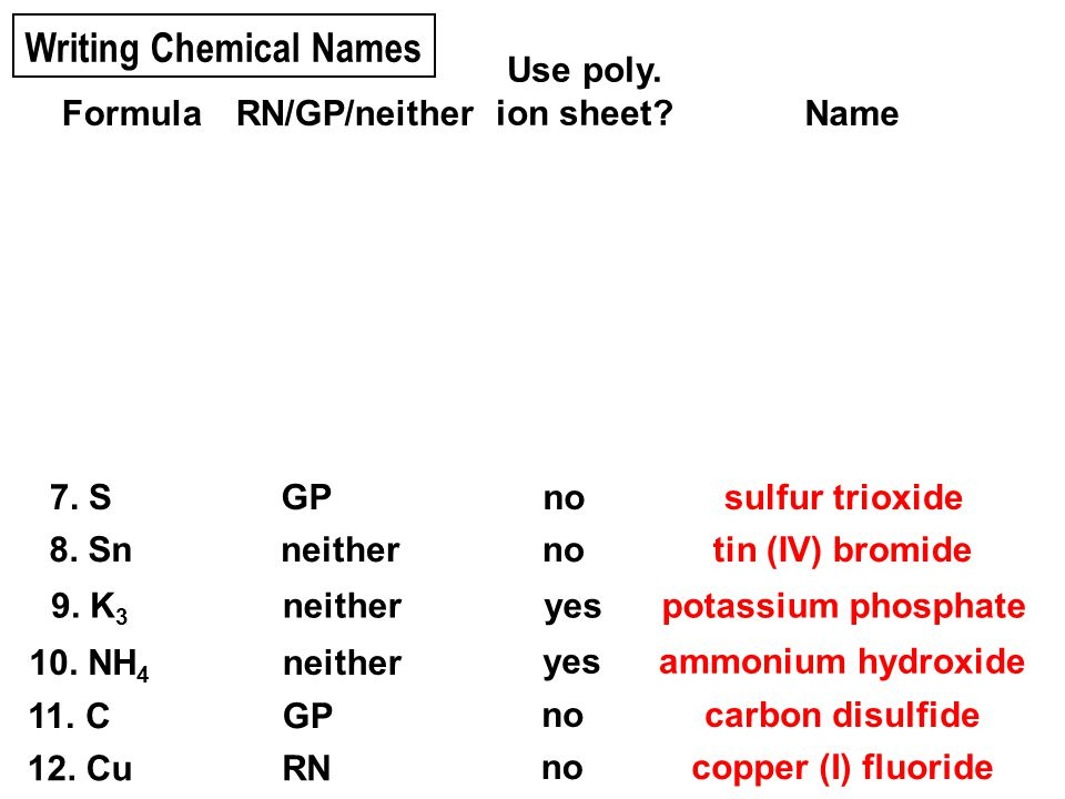 writing formulas and naming compounds worksheet Termolak – Writing Formulas for Ionic Compounds Worksheet