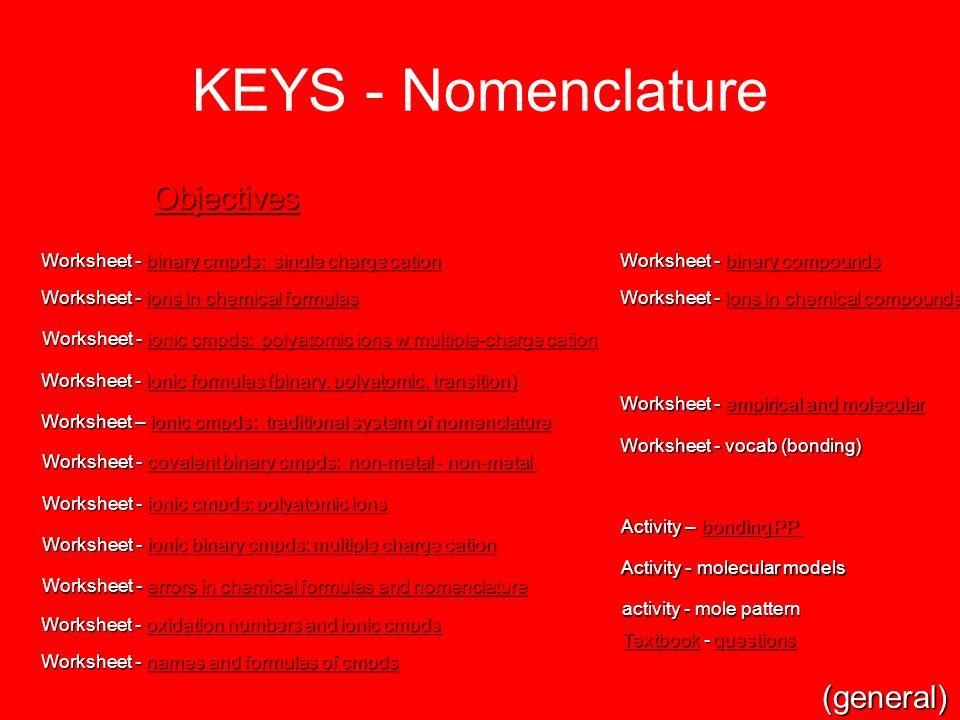Inorganic Nomenclature - ppt download