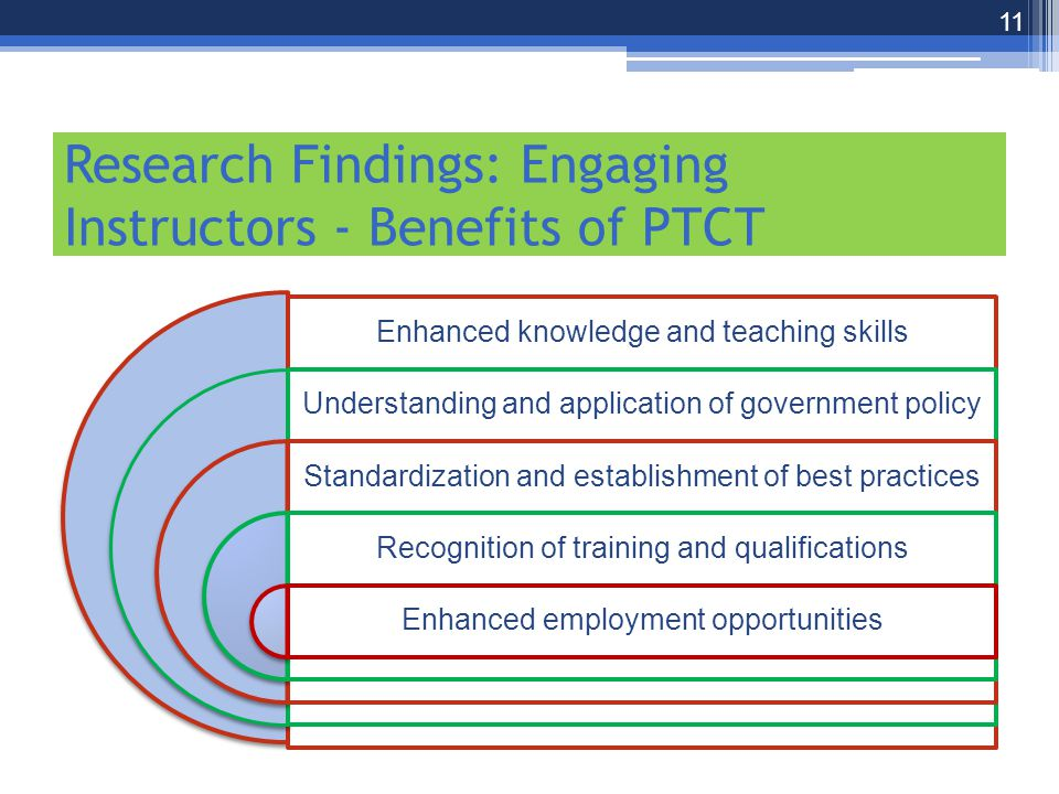 Research Findings: Engaging Instructors - Benefits of PTCT 11 Enhanced knowledge and teaching skills Understanding and application of government policy Standardization and establishment of best practices Recognition of training and qualifications Enhanced employment opportunities