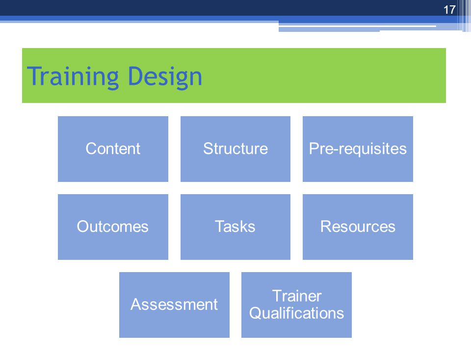 17 ContentStructurePre-requisites OutcomesTasksResources Assessment Trainer Qualifications Training Design