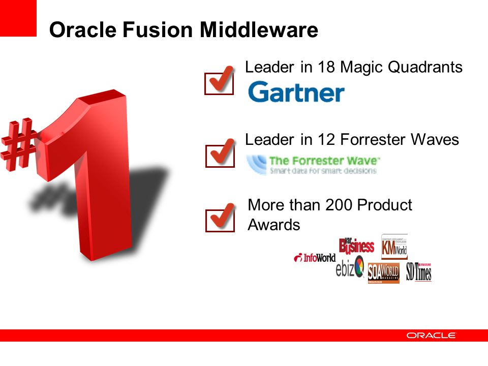 Oracle Fusion Middleware More than 200 Product Awards Leader in 18 Magic Quadrants Leader in 12 Forrester Waves