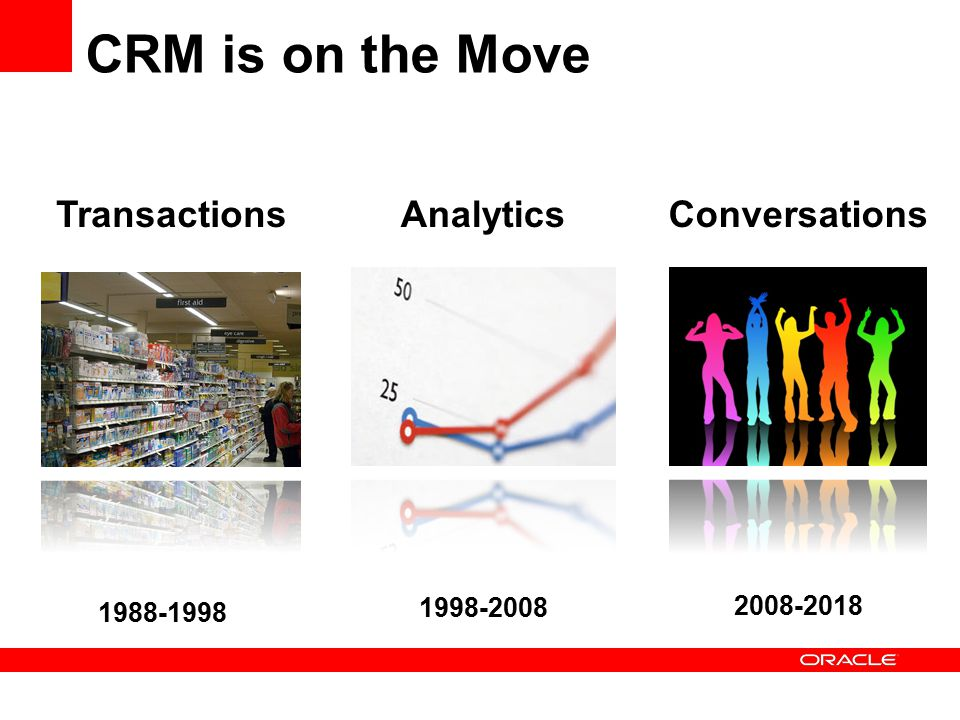CRM is on the Move Transactions Analytics Conversations