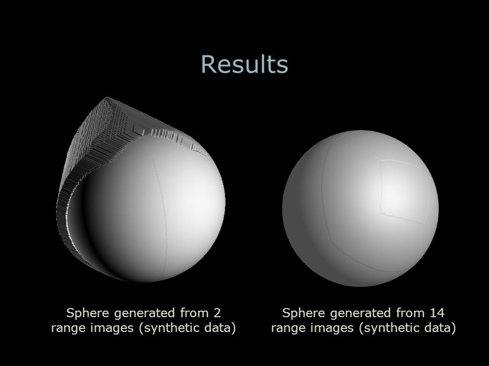 Results Sphere generated from 2 range images (synthetic data) Sphere generated from 14 range images (synthetic data)