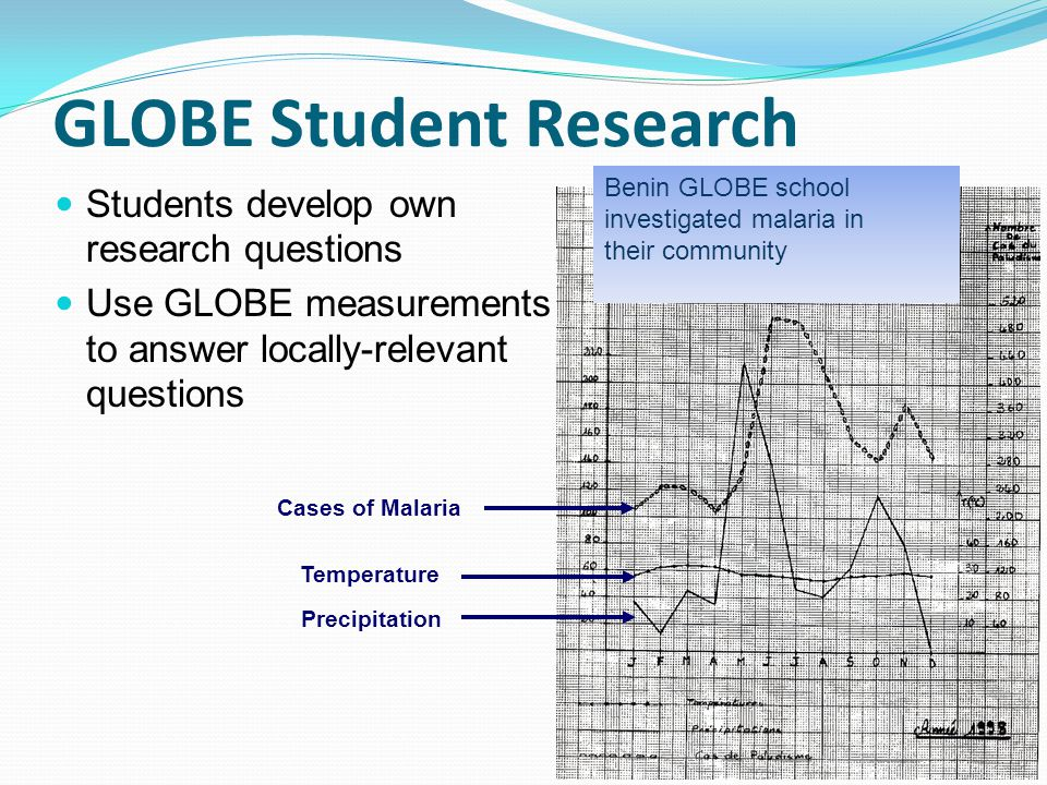 Temperature Precipitation Cases of Malaria GLOBE Student Research Students develop own research questions Use GLOBE measurements to answer locally-relevant questions Benin GLOBE school investigated malaria in their community