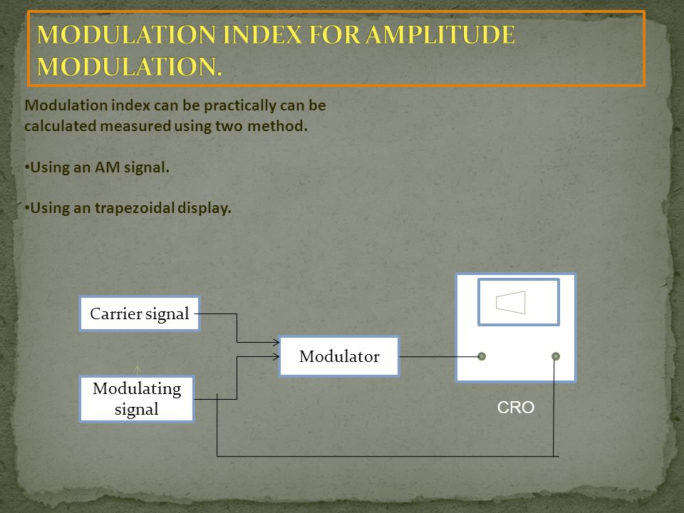 Modulation index can be practically can be calculated measured using two method.