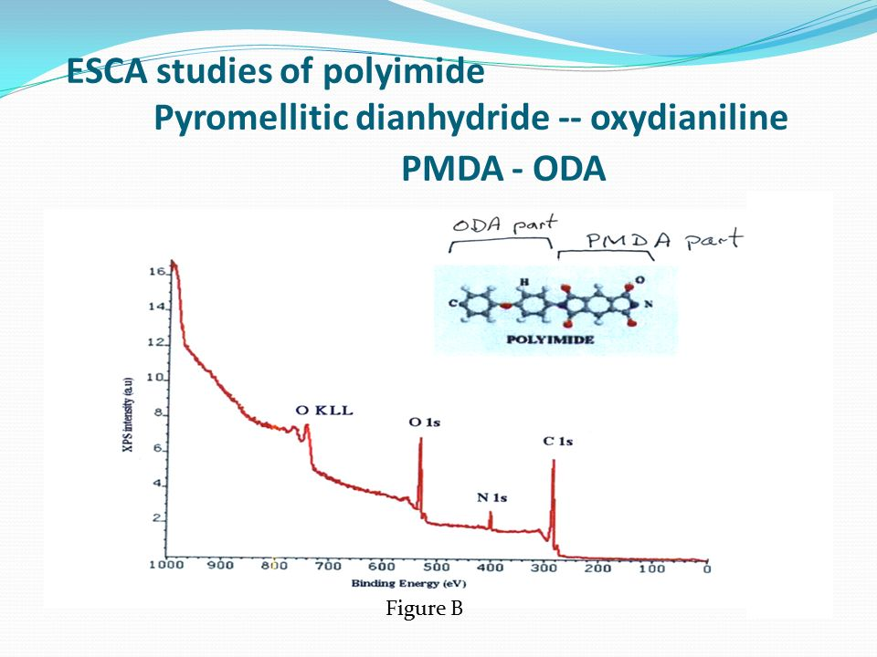 ESCA studies of polyimide Pyromellitic dianhydride -- oxydianiline PMDA - ODA Figure B