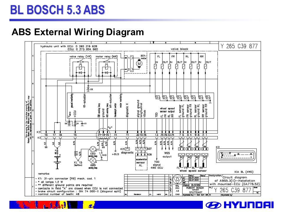 slide_25 bl bosch 5 3 abs system description of bl abs bl bosch 5 3 abs Siemens Pad 3 Wiring Diagram at edmiracle.co