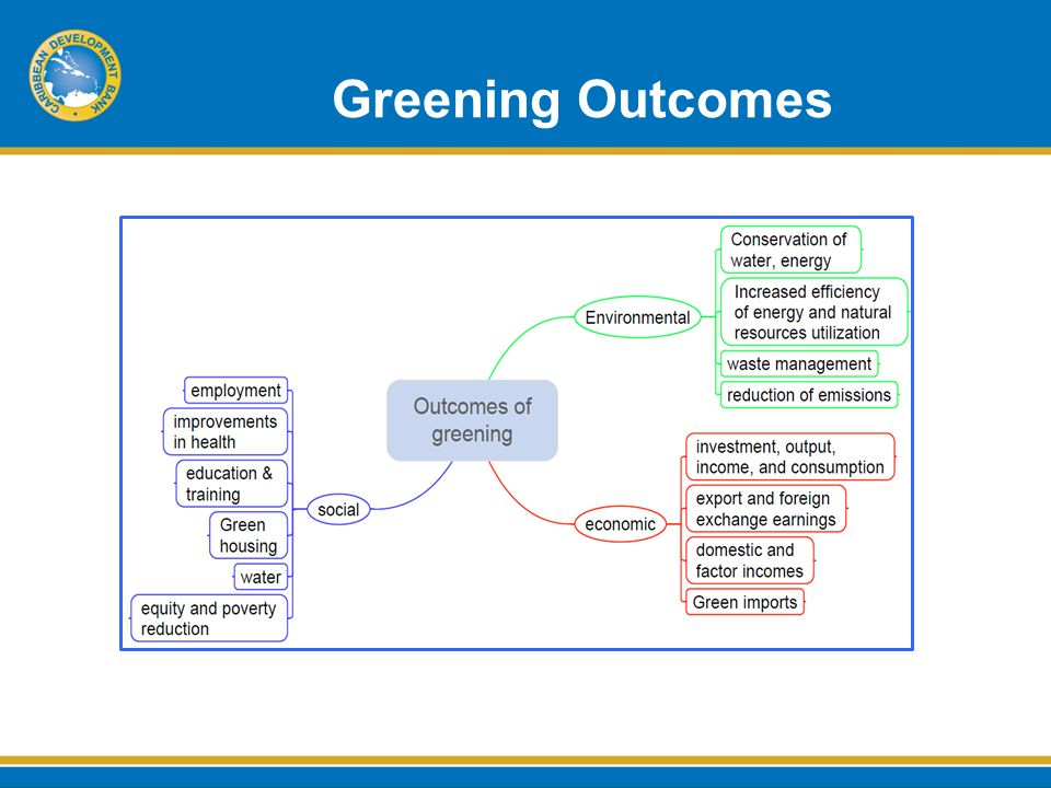 Greening Outcomes