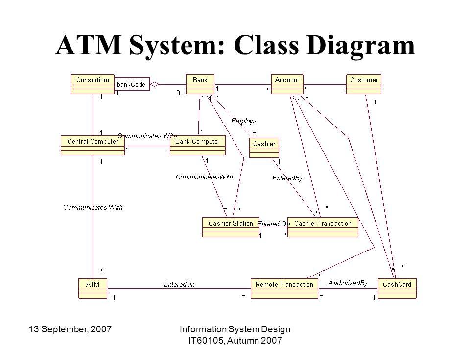 september  information system design it   autumn      september  information system design it   autumn atm system  class diagram