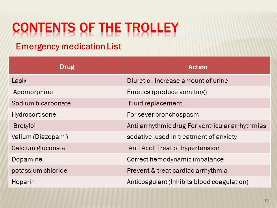 Emergency medication List Action Drug Diuretic, increase amount of urineLasix Emetics (produce vomiting) Apomorphine Fluid replacement.Sodium bicarbon