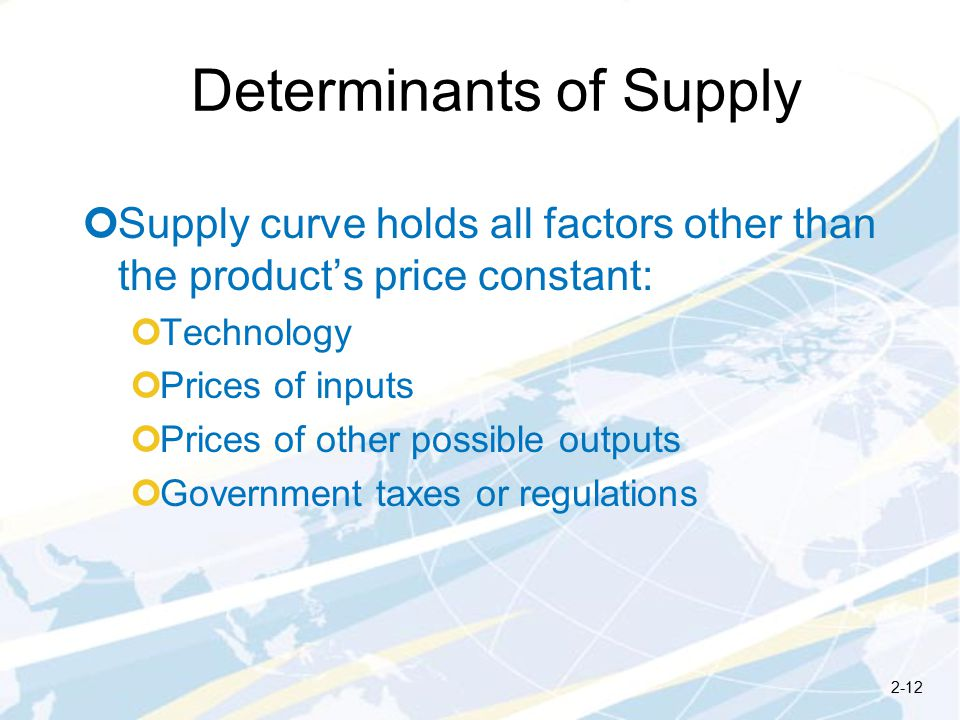 Determinants of Supply Supply curve holds all factors other than the product's price constant: Technology Prices of inputs Prices of other possible outputs Government taxes or regulations 2-12
