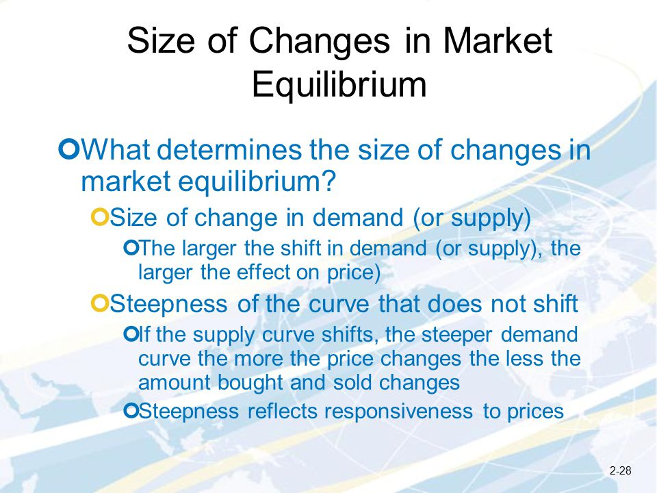 Size of Changes in Market Equilibrium What determines the size of changes in market equilibrium.