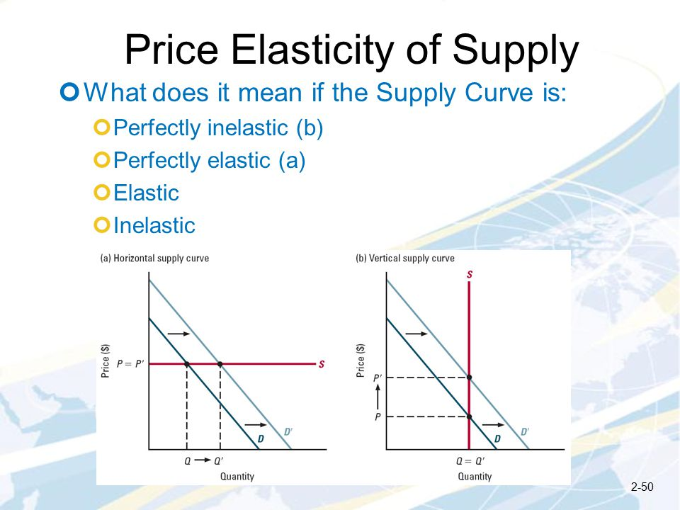 Price Elasticity of Supply What does it mean if the Supply Curve is: Perfectly inelastic (b) Perfectly elastic (a) Elastic Inelastic 2-50
