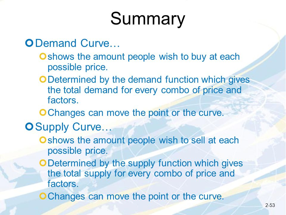 Summary Demand Curve… shows the amount people wish to buy at each possible price.