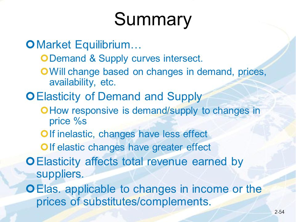 Summary Market Equilibrium… Demand & Supply curves intersect.