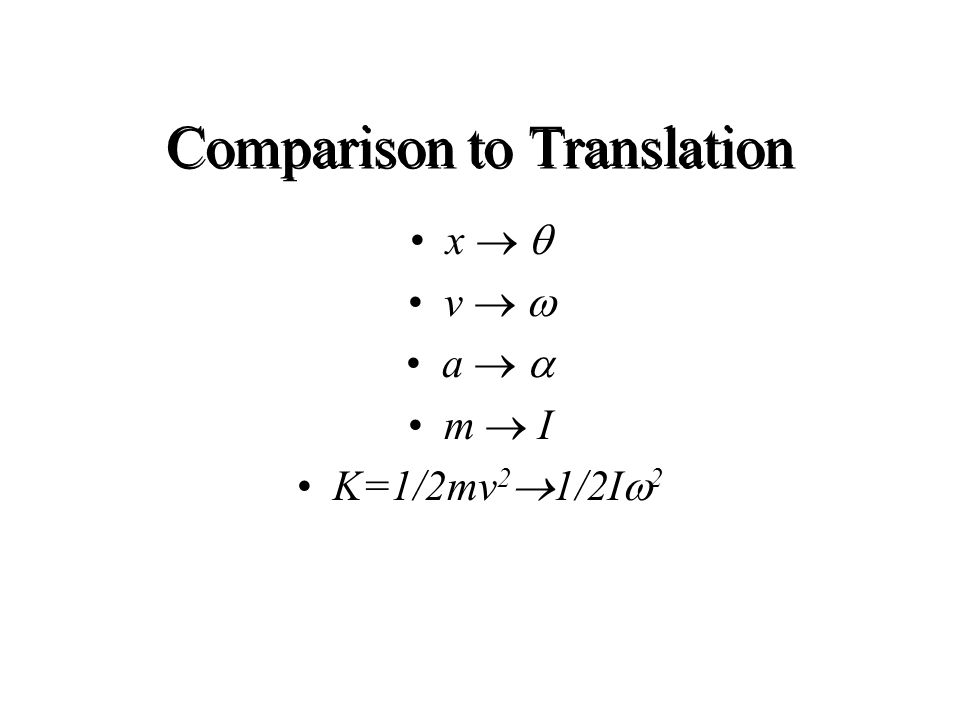 Comparison to Translation x  v  a  m  I K=1/2mv 2  1/2I  2