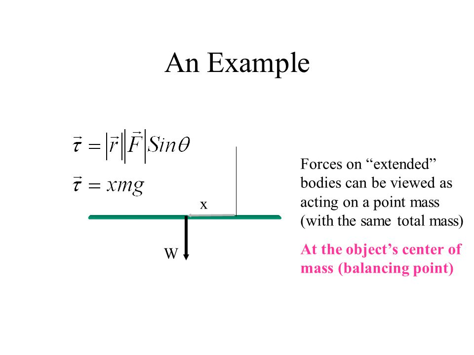 An Example W Forces on extended bodies can be viewed as acting on a point mass (with the same total mass) At the object's center of mass (balancing point) x
