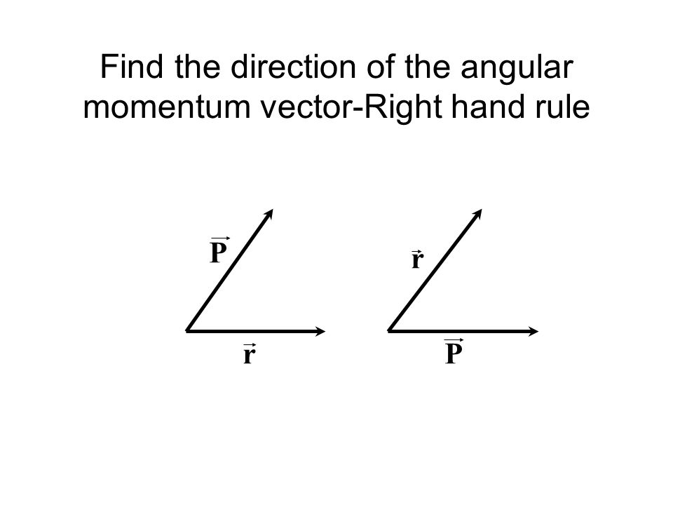 Find the direction of the angular momentum vector-Right hand rule P P r r