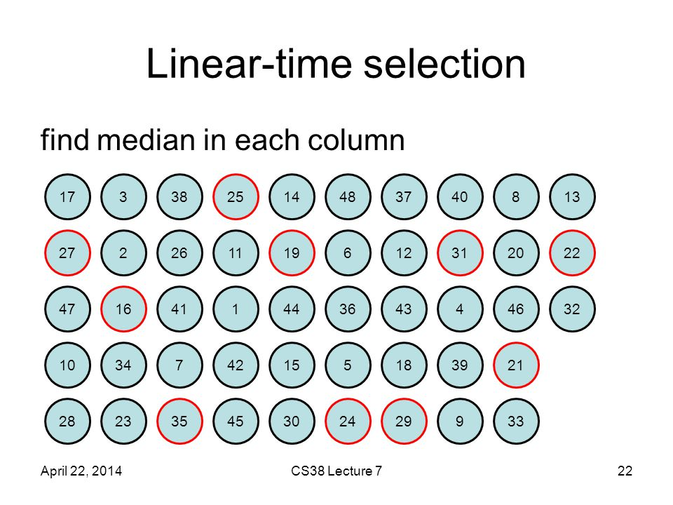 Linear-time selection find median in each column April 22, 2014CS38 Lecture
