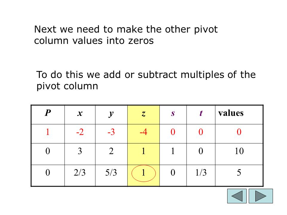 15 Pxyzstvalues /35/3101/35 Next we need to make the other pivot column values into zeros To do this we add or subtract multiples of the pivot column