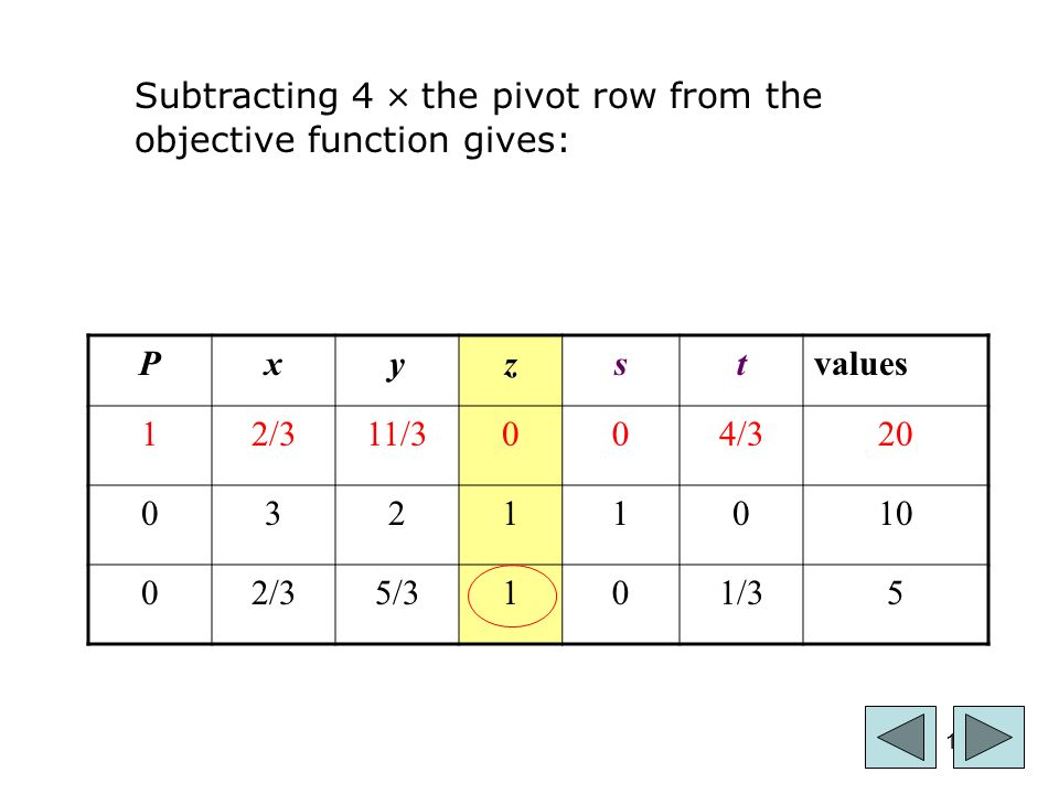 18 Pxyzstvalues 12/311/3004/ /35/3101/35 Subtracting 4  the pivot row from the objective function gives: