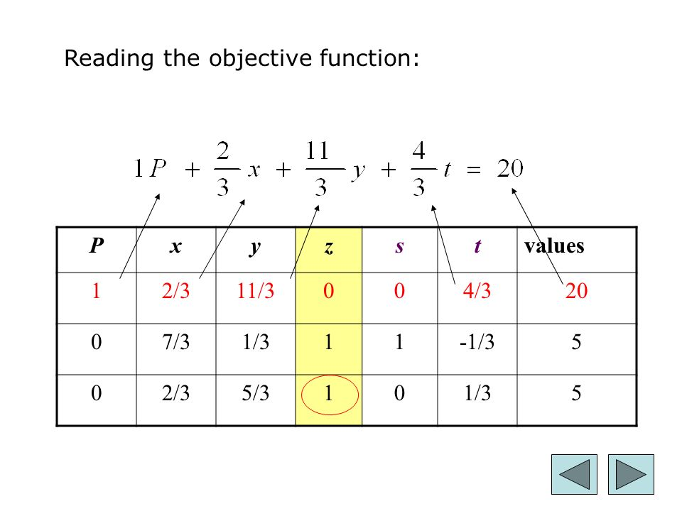 24 Pxyzstvalues 12/311/3004/320 07/31/311-1/35 02/35/3101/35 Reading the objective function: