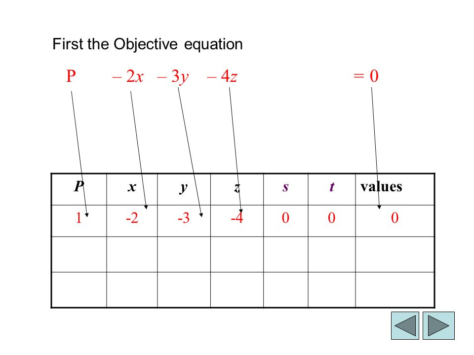 6 First the Objective equation P – 2x – 3y – 4z = 0 Pxyzstvalues