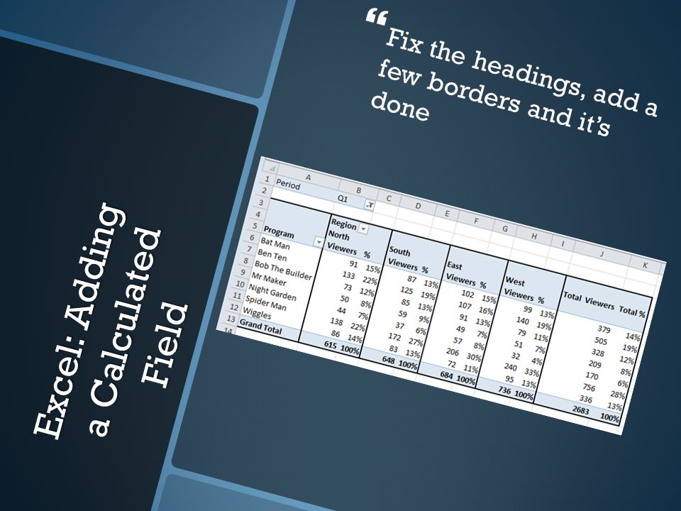 Excel: Adding a Calculated Field   Fix the headings, add a few borders and it's done