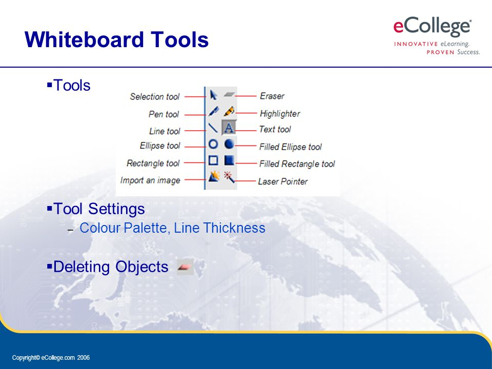 Copyright© eCollege.com 2006 Whiteboard Tools  Tools  Tool Settings – Colour Palette, Line Thickness  Deleting Objects