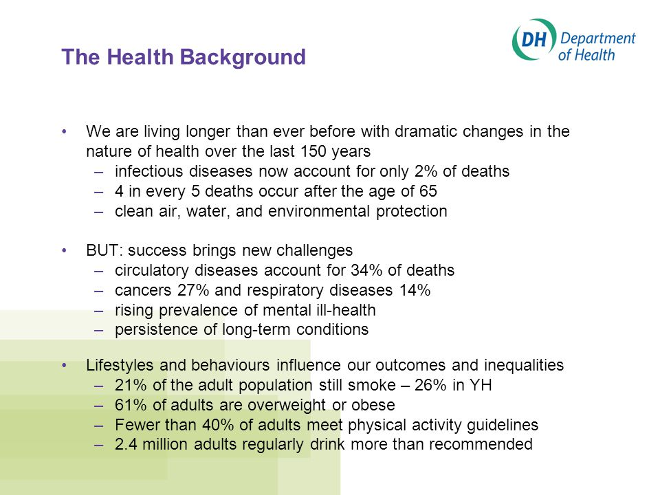 The Health Background We are living longer than ever before with dramatic changes in the nature of health over the last 150 years –infectious diseases now account for only 2% of deaths –4 in every 5 deaths occur after the age of 65 –clean air, water, and environmental protection BUT: success brings new challenges –circulatory diseases account for 34% of deaths –cancers 27% and respiratory diseases 14% –rising prevalence of mental ill-health –persistence of long-term conditions Lifestyles and behaviours influence our outcomes and inequalities –21% of the adult population still smoke – 26% in YH –61% of adults are overweight or obese –Fewer than 40% of adults meet physical activity guidelines –2.4 million adults regularly drink more than recommended
