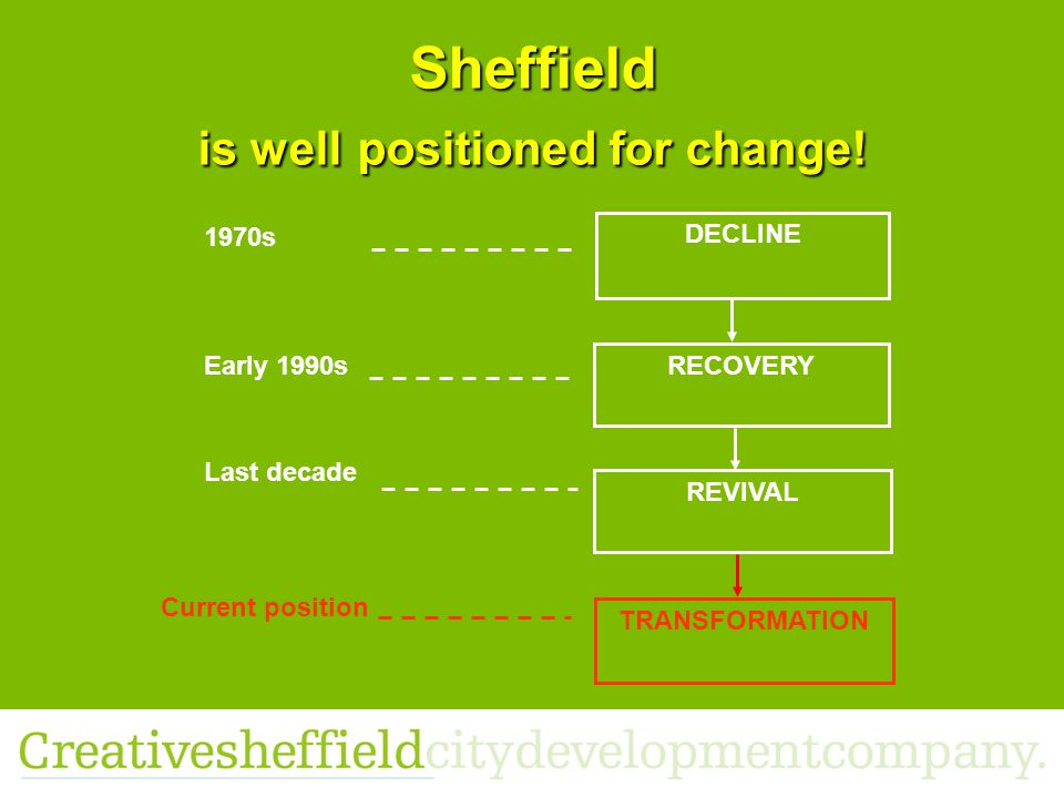 Sheffield is well positioned for change.