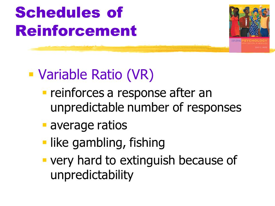 Schedules of Reinforcement  Variable Ratio (VR)  reinforces a response after an unpredictable number of responses  average ratios  like gambling, fishing  very hard to extinguish because of unpredictability