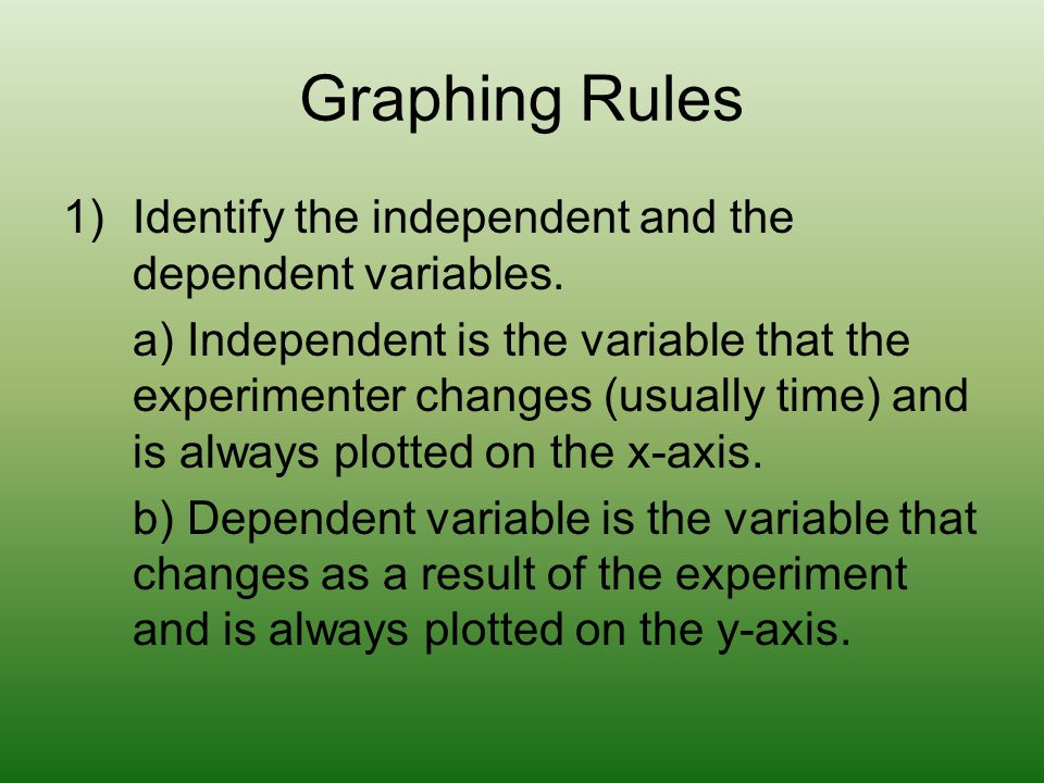 Graphing Rules 1)Identify the independent and the dependent variables.
